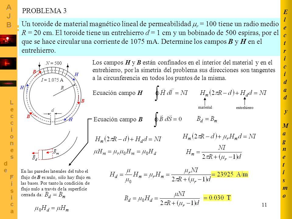 Magnetismo Electricidad. y. PROBLEMA 3.