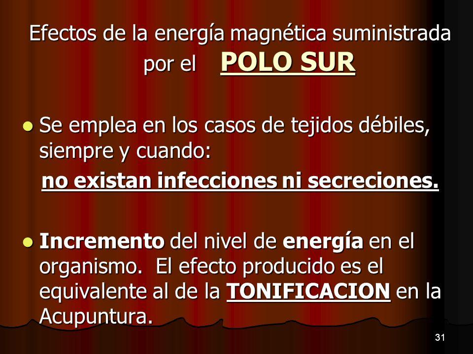 Efectos de la energía magnética suministrada por el POLO SUR
