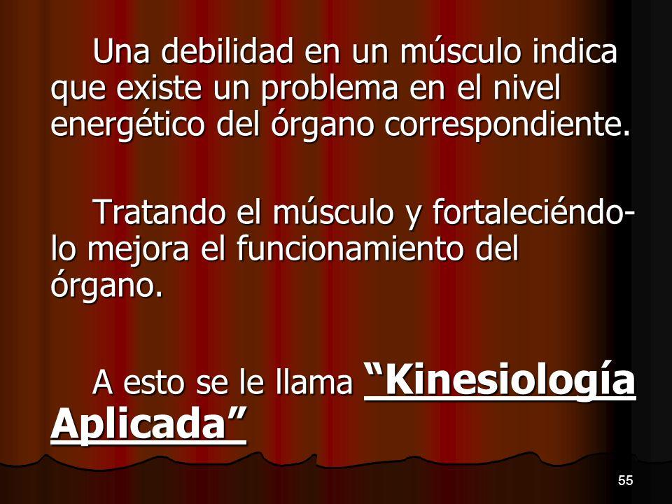 A esto se le llama Kinesiología Aplicada