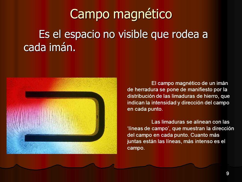 Campo magnético Es el espacio no visible que rodea a cada imán.