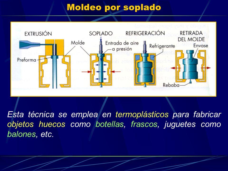 Moldeo por soplado Esta técnica se emplea en termoplásticos para fabricar objetos huecos como botellas, frascos, juguetes como balones, etc.