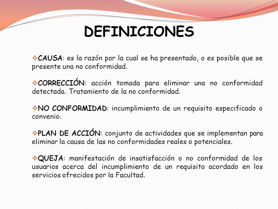 DEFINICIONES CAUSA: es la razón por la cual se ha presentado, o es posible que se presente una no conformidad.