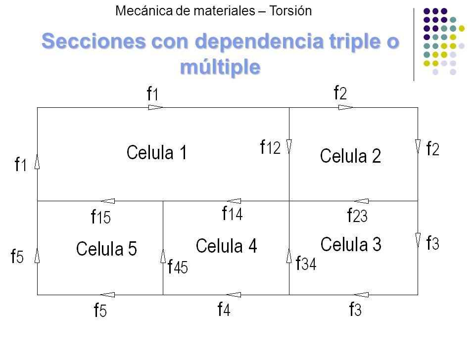 Secciones con dependencia triple o múltiple