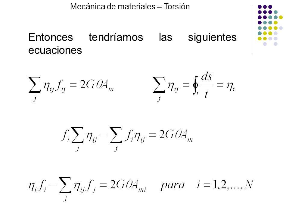 Entonces tendríamos las siguientes ecuaciones
