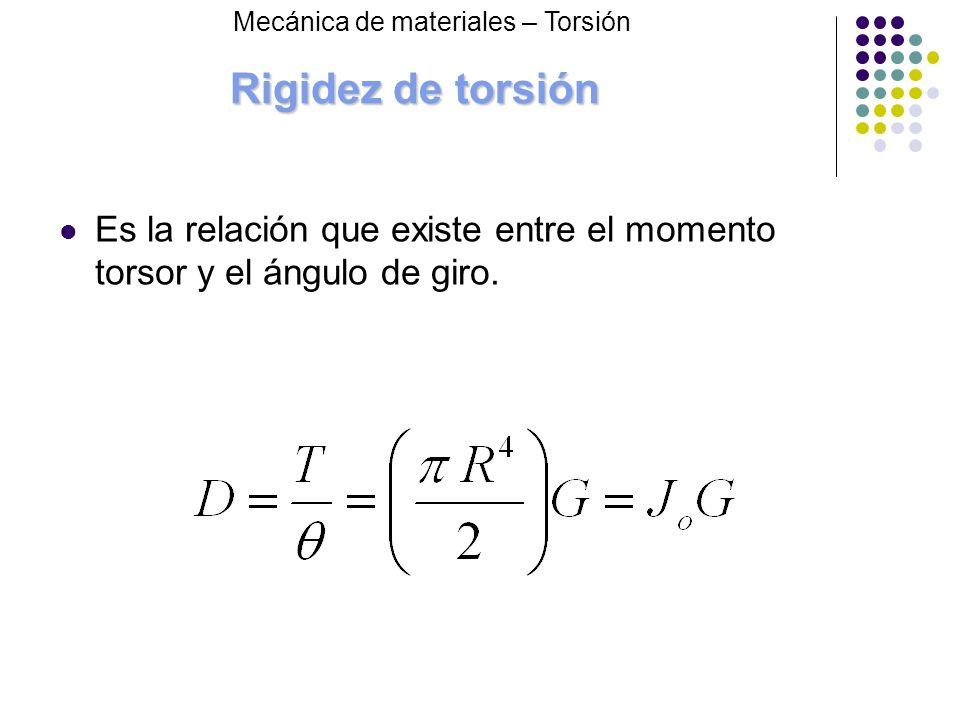 Rigidez de torsión Mecánica de materiales – Torsión.