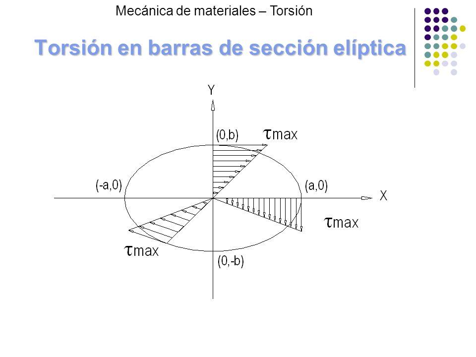 Torsión en barras de sección elíptica