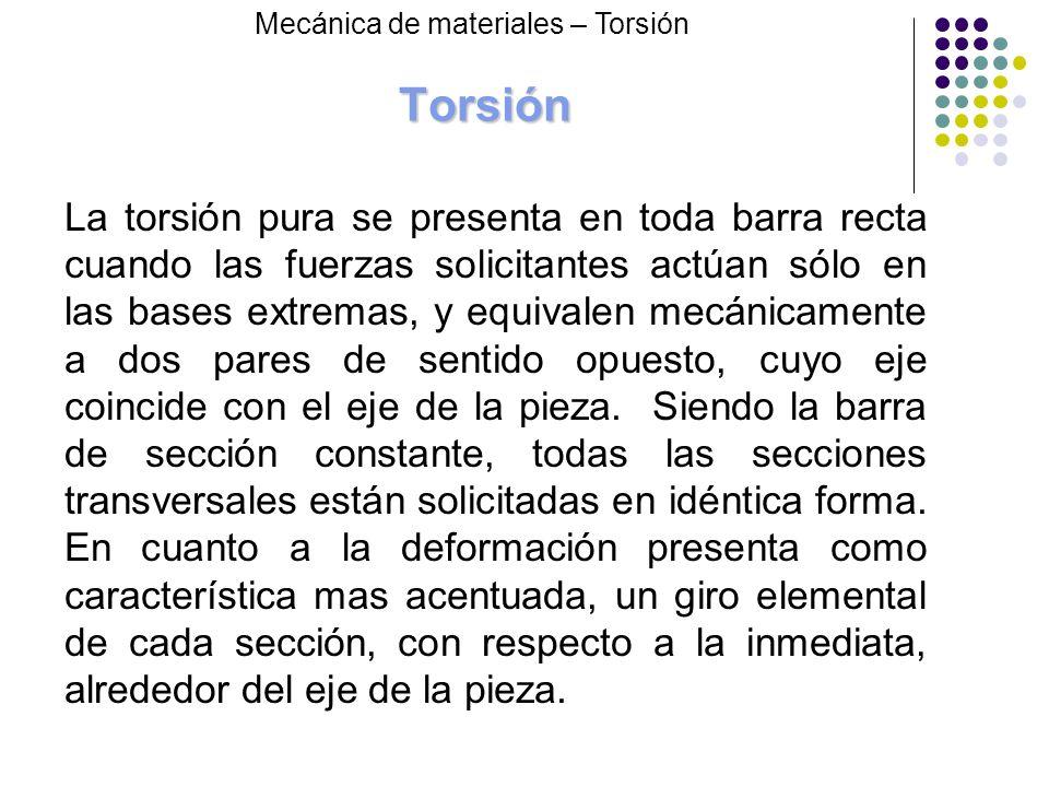 Torsión Mecánica de materiales – Torsión.