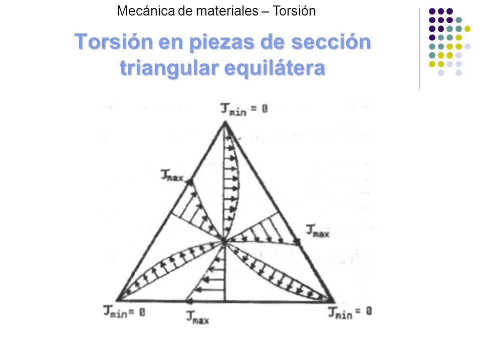 Torsión en piezas de sección triangular equilátera