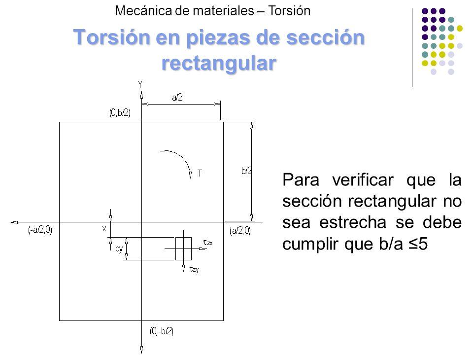 Torsión en piezas de sección rectangular