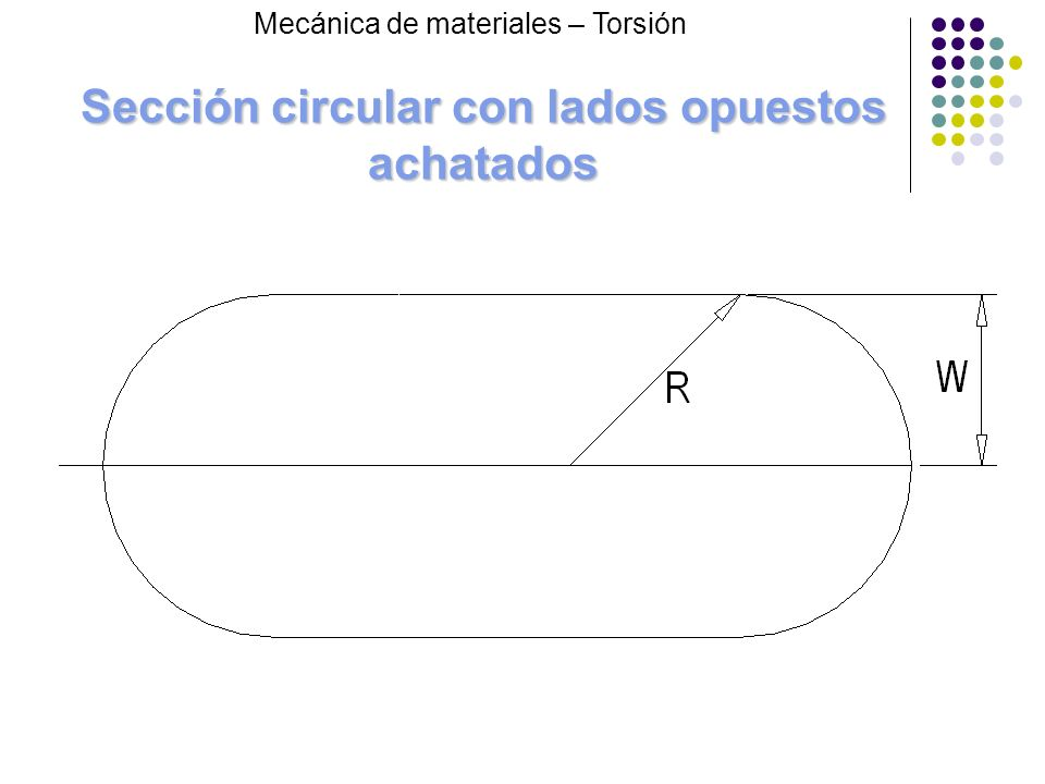 Sección circular con lados opuestos achatados