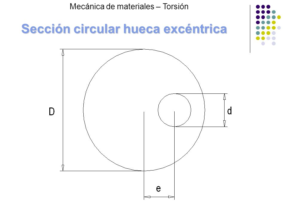 Sección circular hueca excéntrica