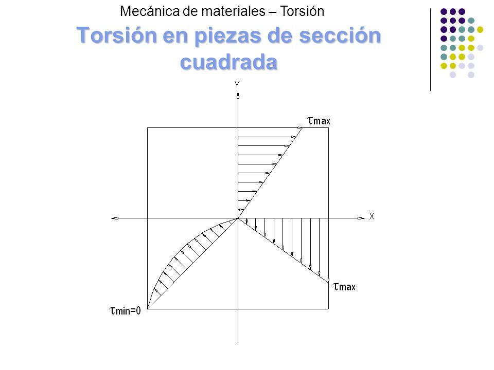 Torsión en piezas de sección cuadrada