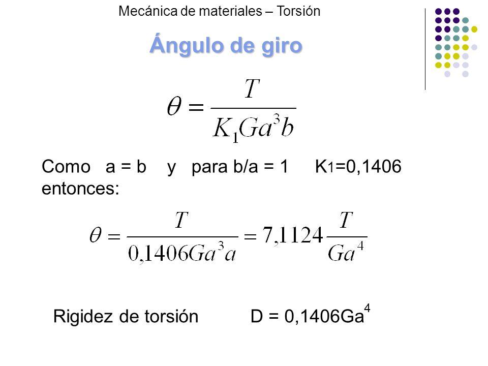 Ángulo de giro Como a = b y para b/a = 1 K1=0,1406 entonces: