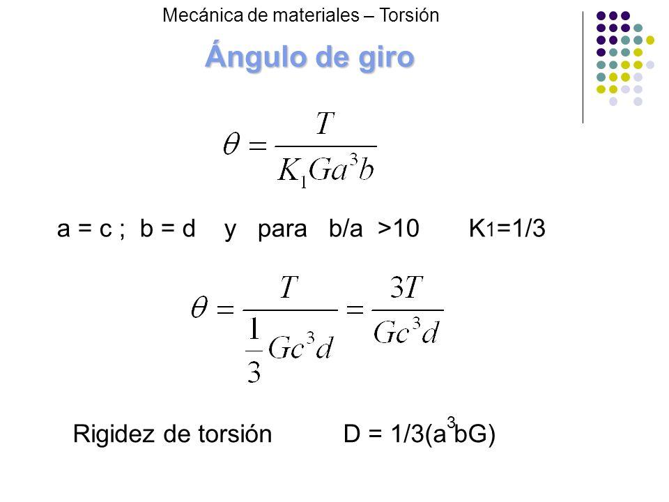 Ángulo de giro a = c ; b = d y para b/a >10 K1=1/3
