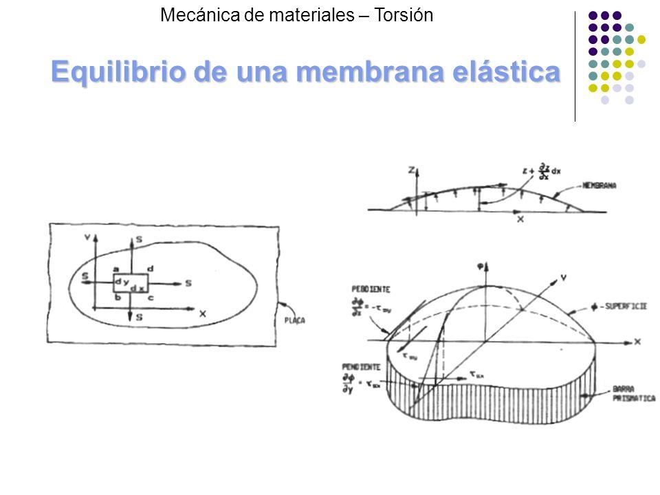 Equilibrio de una membrana elástica