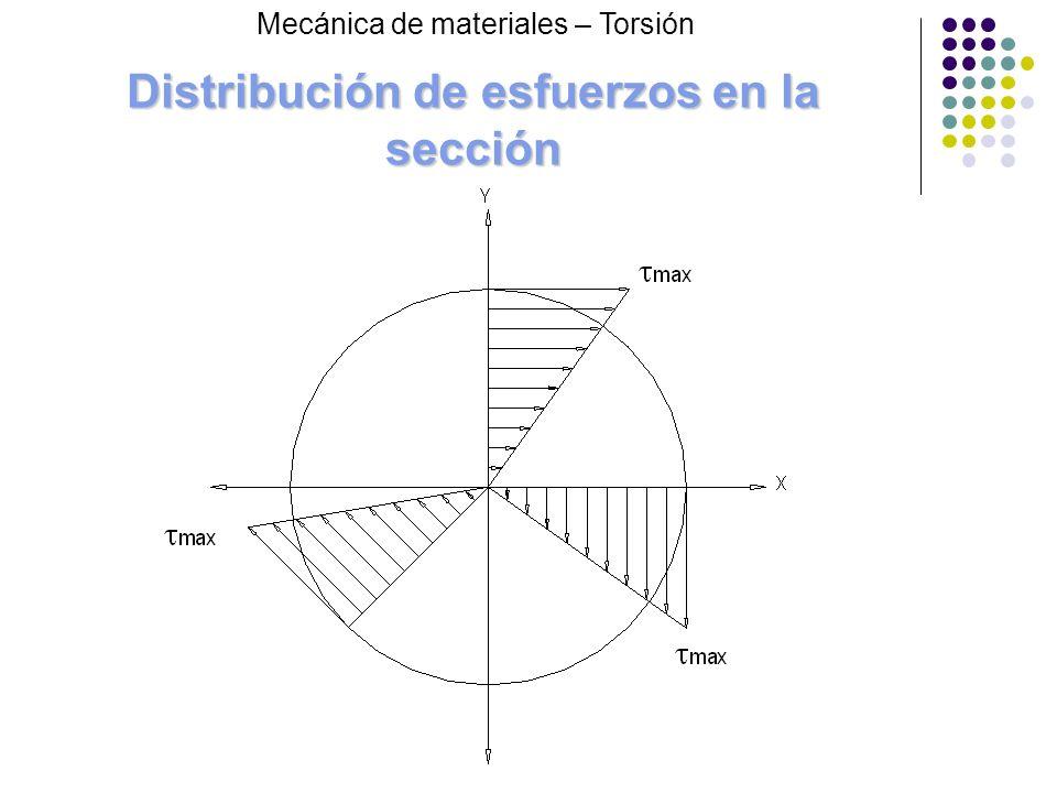 Distribución de esfuerzos en la sección
