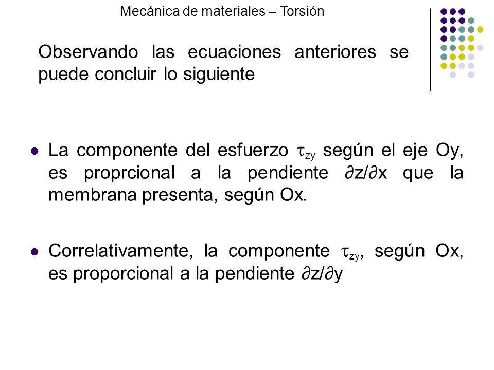 Observando las ecuaciones anteriores se puede concluir lo siguiente