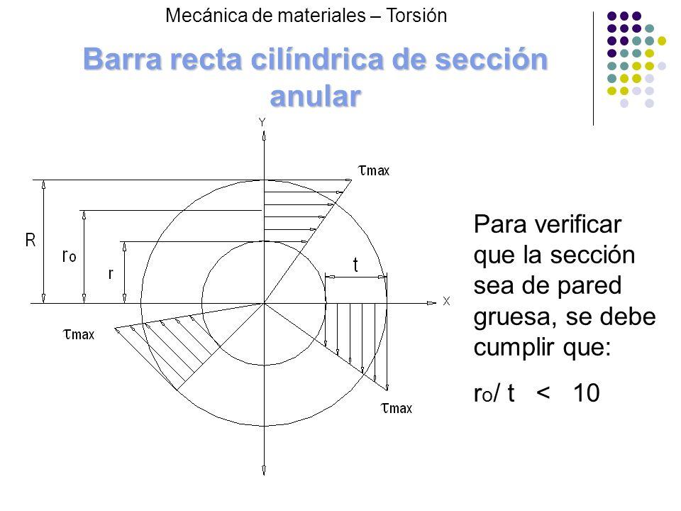 Barra recta cilíndrica de sección anular