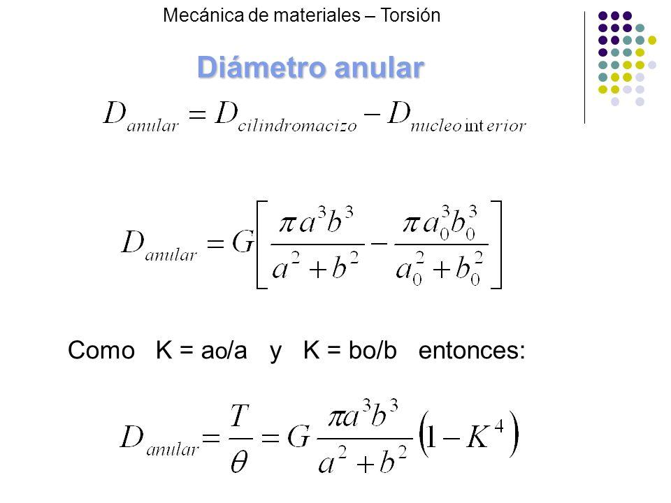 Diámetro anular Como K = ao/a y K = bo/b entonces: