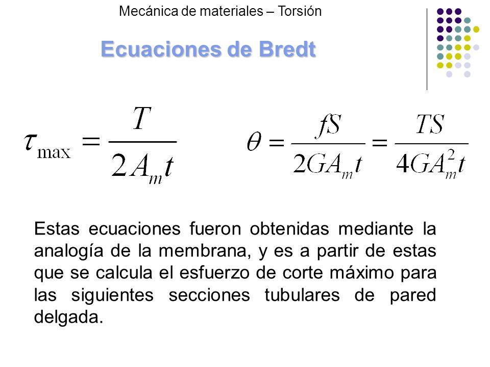 Ecuaciones de Bredt Mecánica de materiales – Torsión.