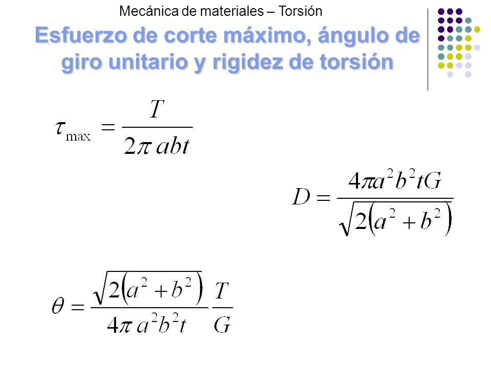 Esfuerzo de corte máximo, ángulo de giro unitario y rigidez de torsión