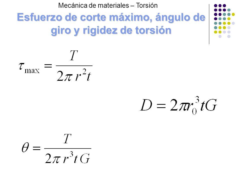 Esfuerzo de corte máximo, ángulo de giro y rigidez de torsión