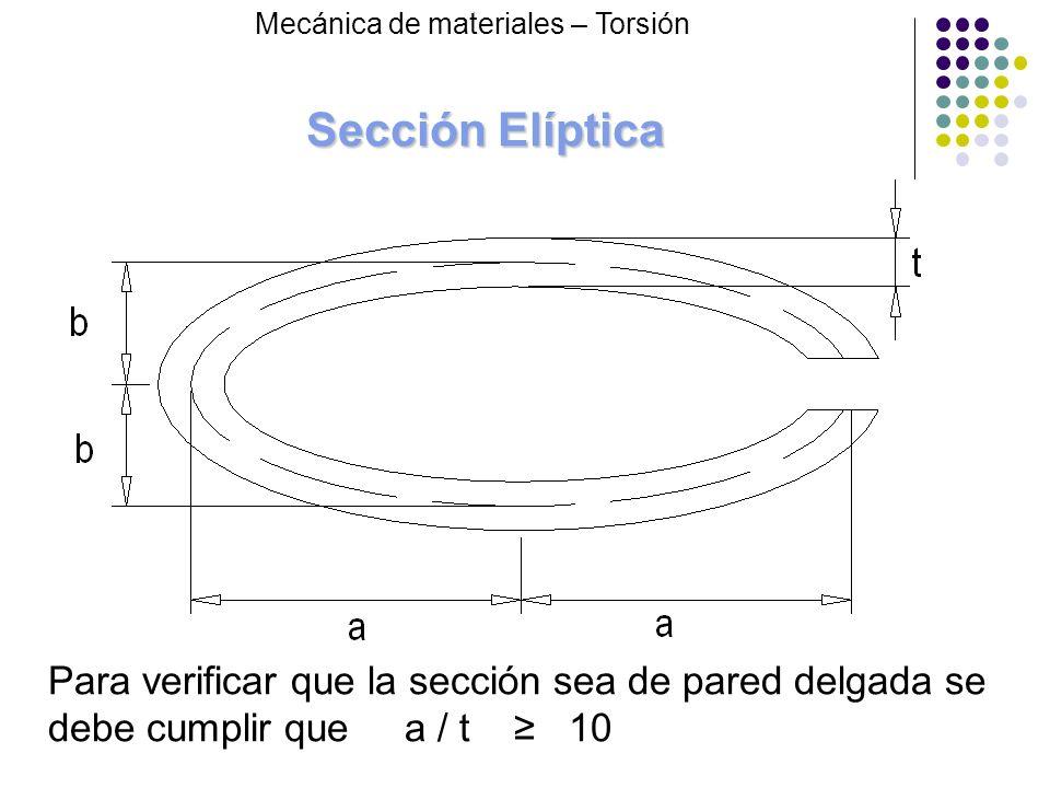 Mecánica de materiales – Torsión