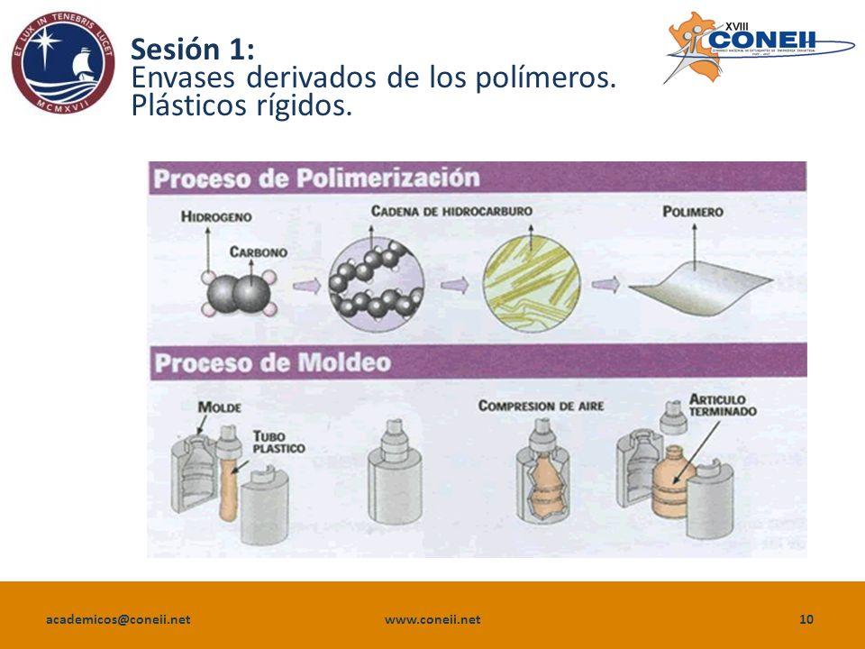 Sesión 1: Envases derivados de los polímeros. Plásticos rígidos.