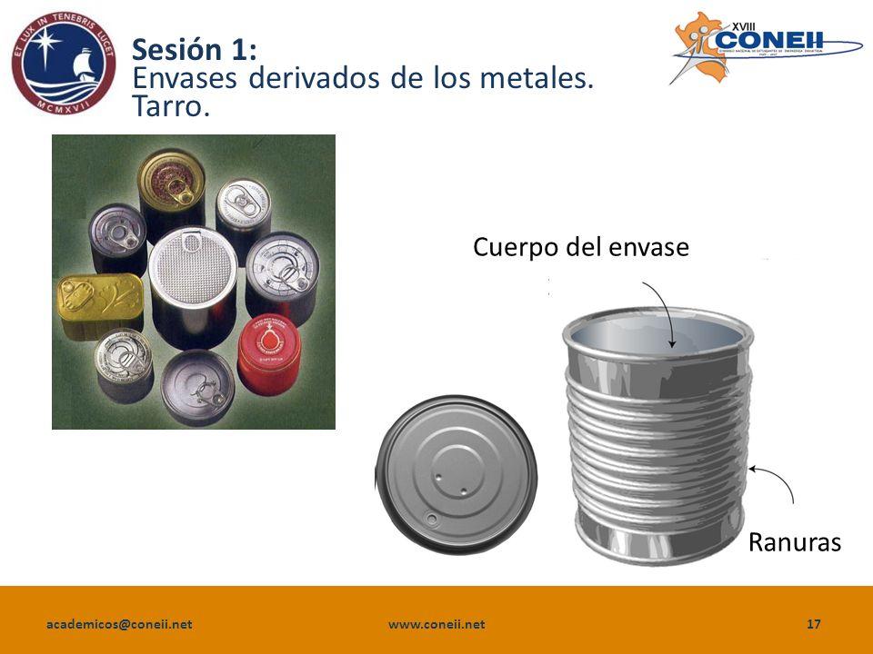 Sesión 1: Envases derivados de los metales. Tarro.
