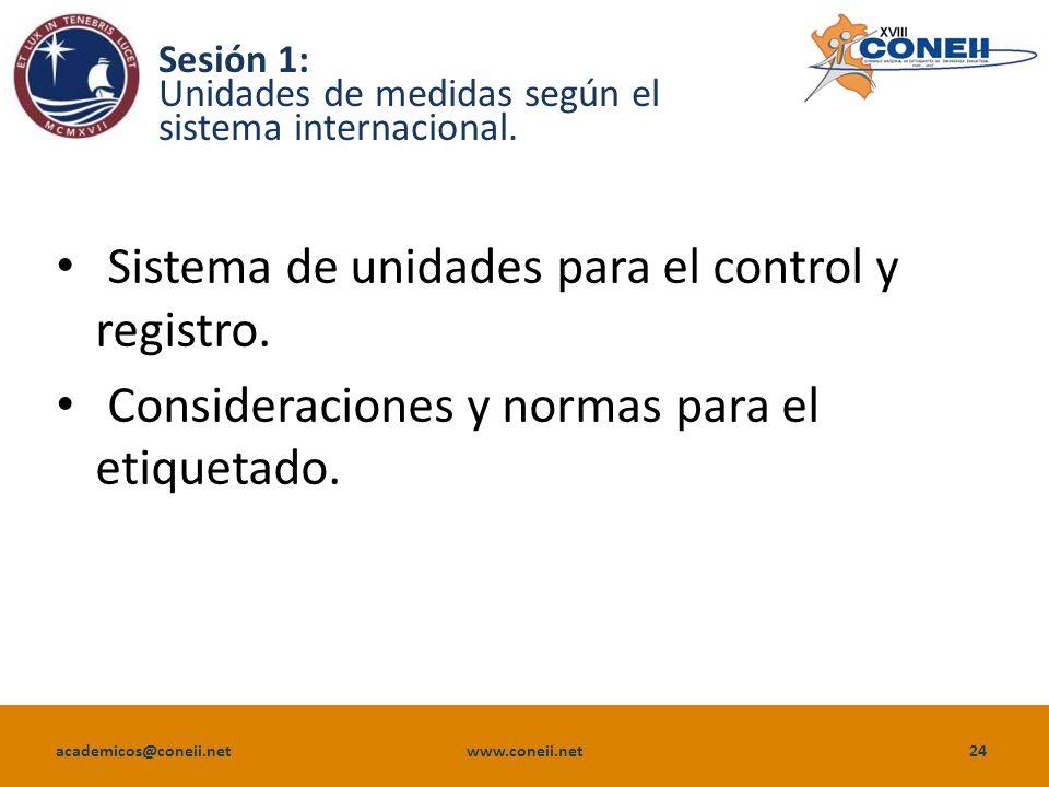 Sesión 1: Unidades de medidas según el sistema internacional.