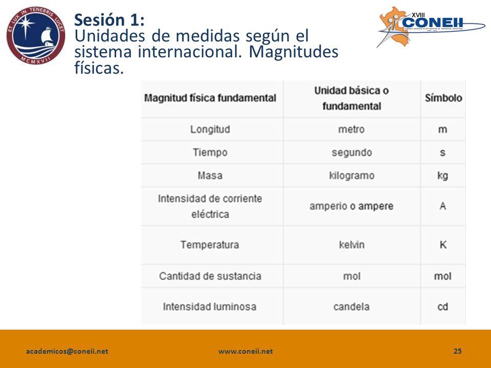 Sesión 1: Unidades de medidas según el sistema internacional