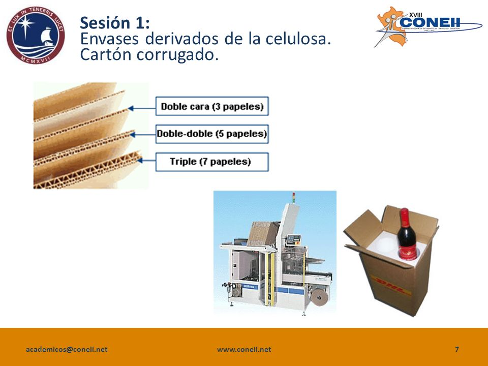 Envases derivados de la celulosa. Cartón corrugado.