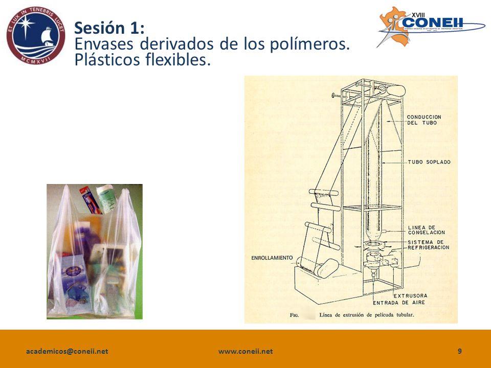 Sesión 1: Envases derivados de los polímeros. Plásticos flexibles.