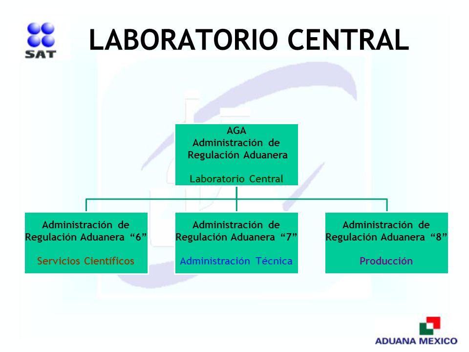 LABORATORIO CENTRAL Regulación Aduanera 6 Servicios Científicos