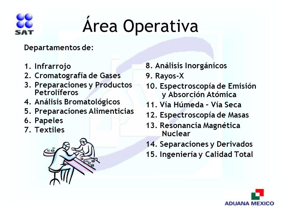Área Operativa Departamentos de: Infrarrojo 8. Análisis Inorgánicos