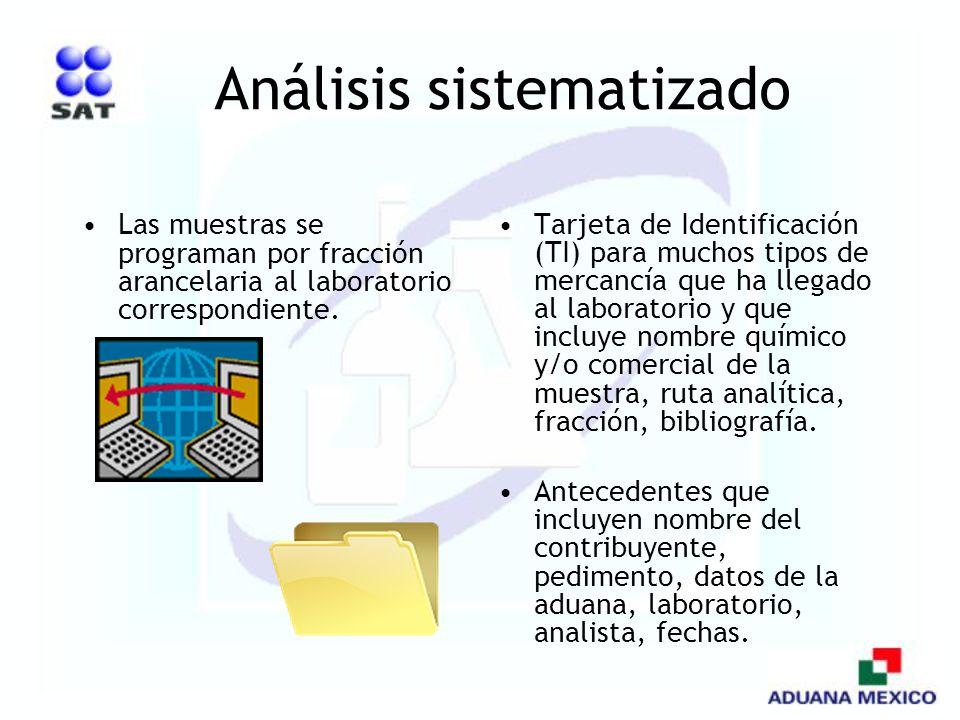 Análisis sistematizado
