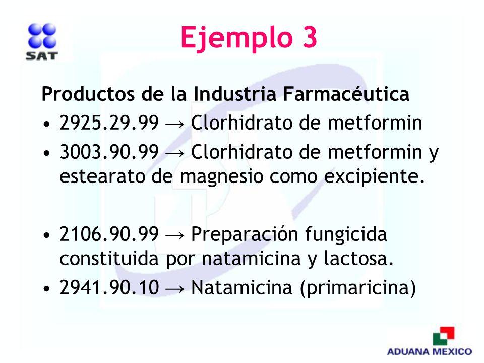 Ejemplo 3 Productos de la Industria Farmacéutica