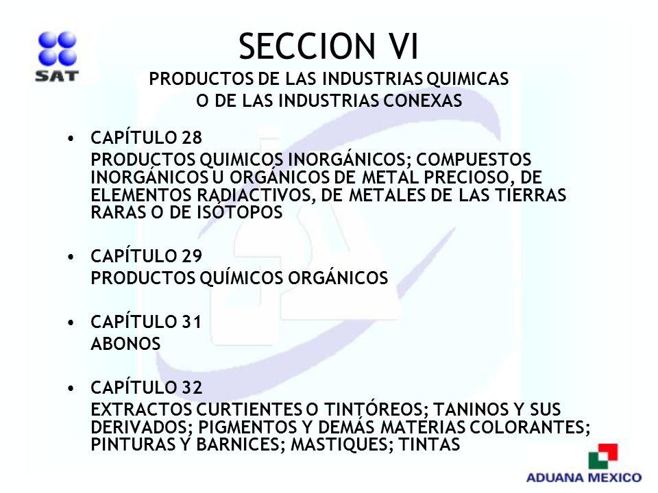 SECCION VI PRODUCTOS DE LAS INDUSTRIAS QUIMICAS O DE LAS INDUSTRIAS CONEXAS