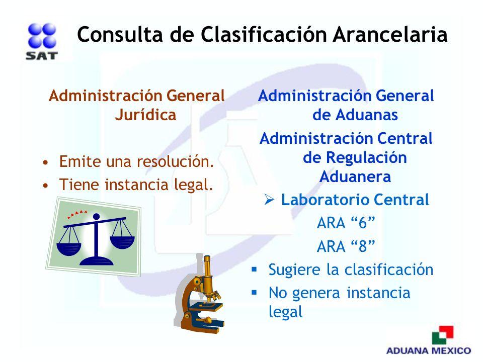 Consulta de Clasificación Arancelaria