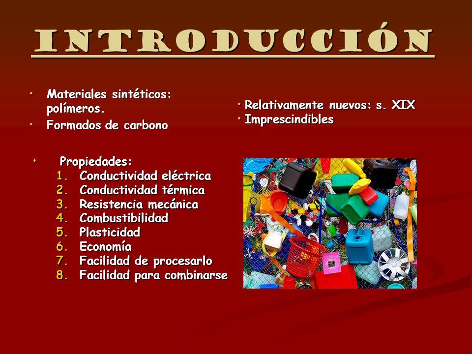 Introducción Materiales sintéticos: polímeros.