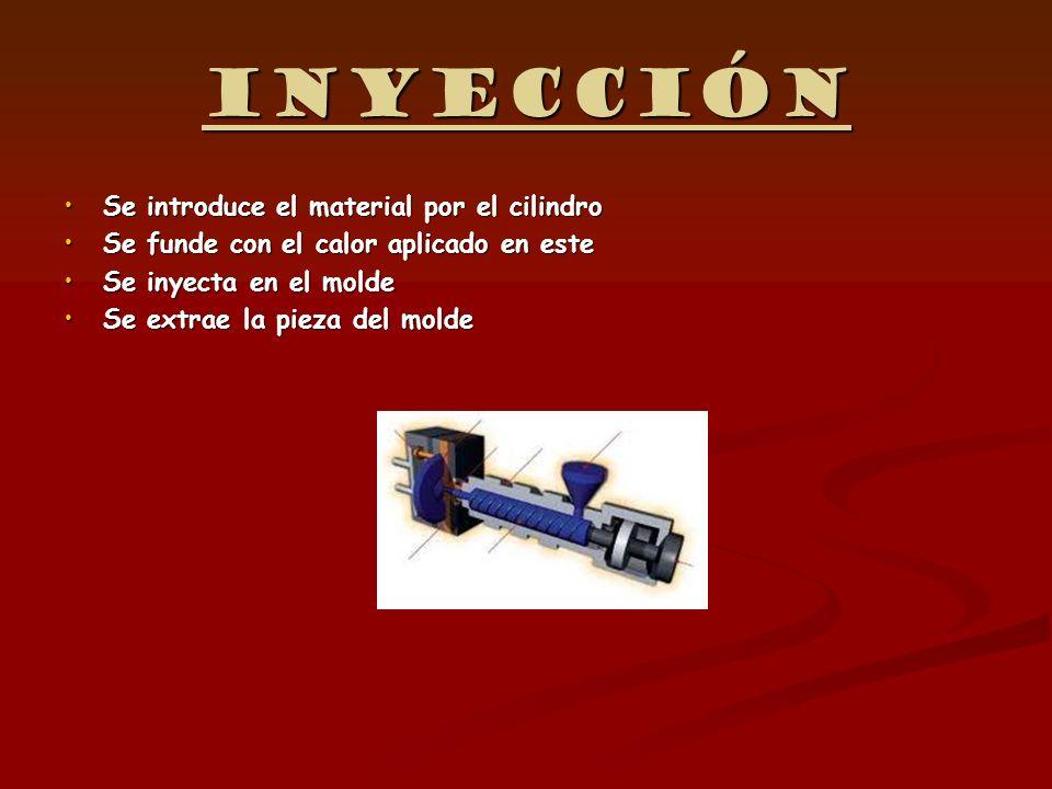 Inyección Se introduce el material por el cilindro