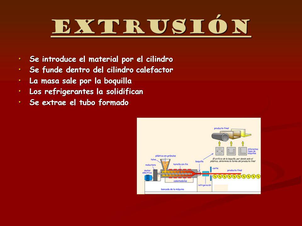 Extrusión Se introduce el material por el cilindro