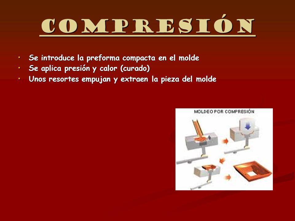 Compresión Se introduce la preforma compacta en el molde