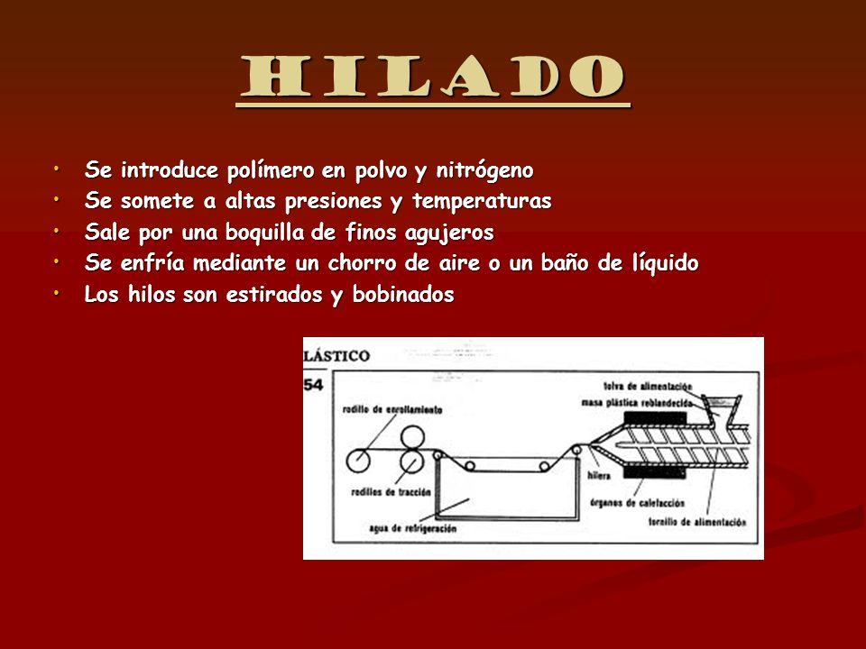 Hilado Se introduce polímero en polvo y nitrógeno