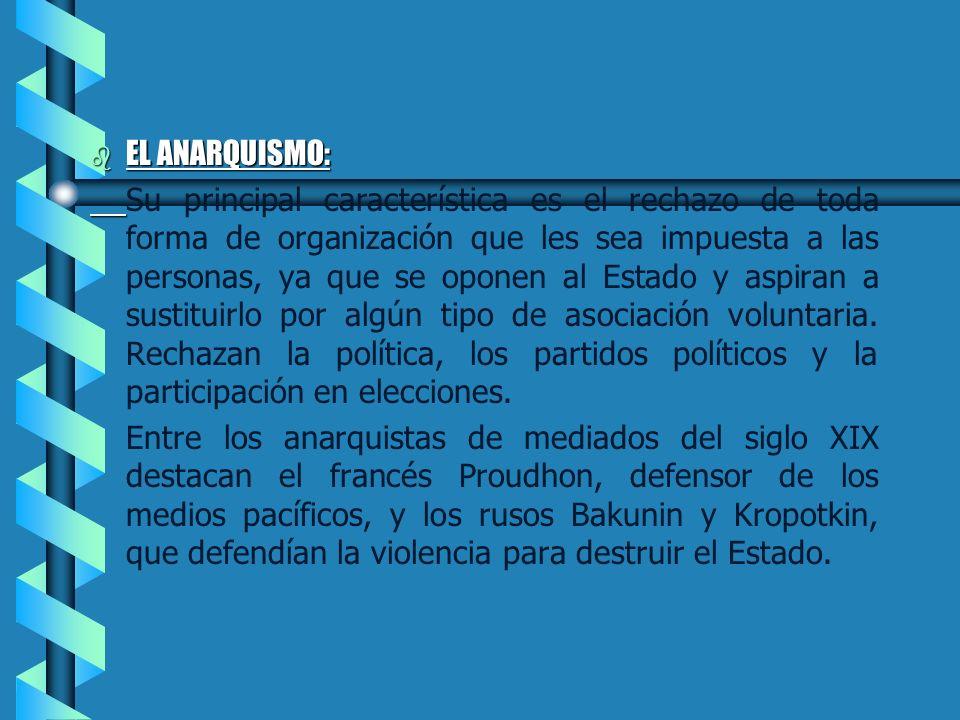 EL ANARQUISMO: