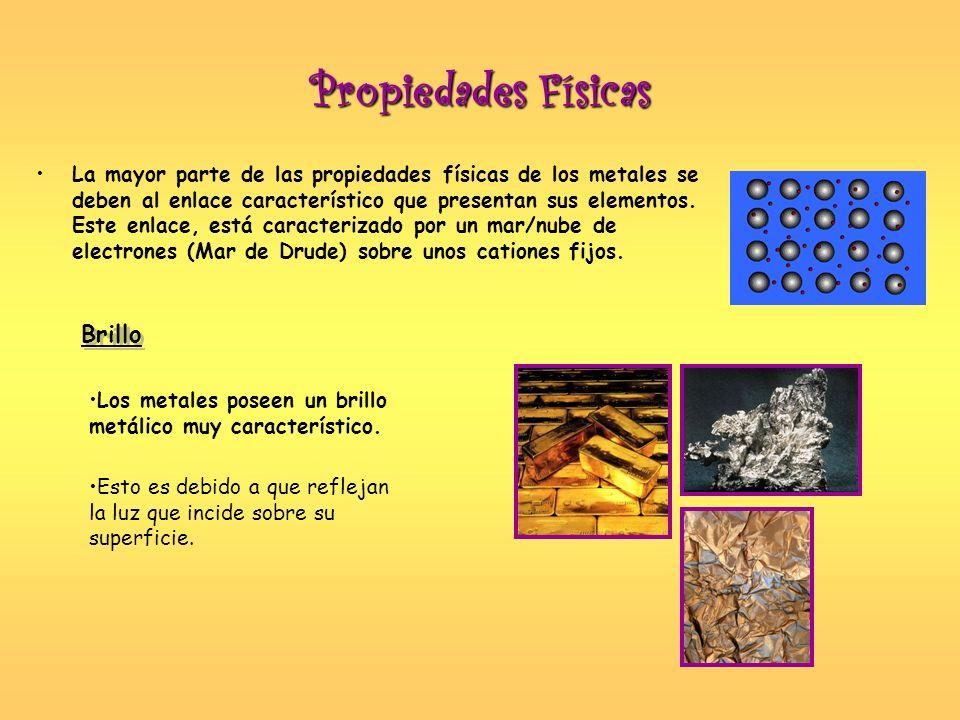 Propiedades Físicas Brillo
