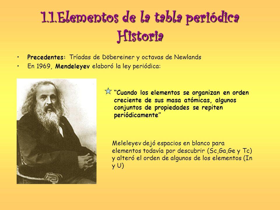 1.1.Elementos de la tabla periódica Historia