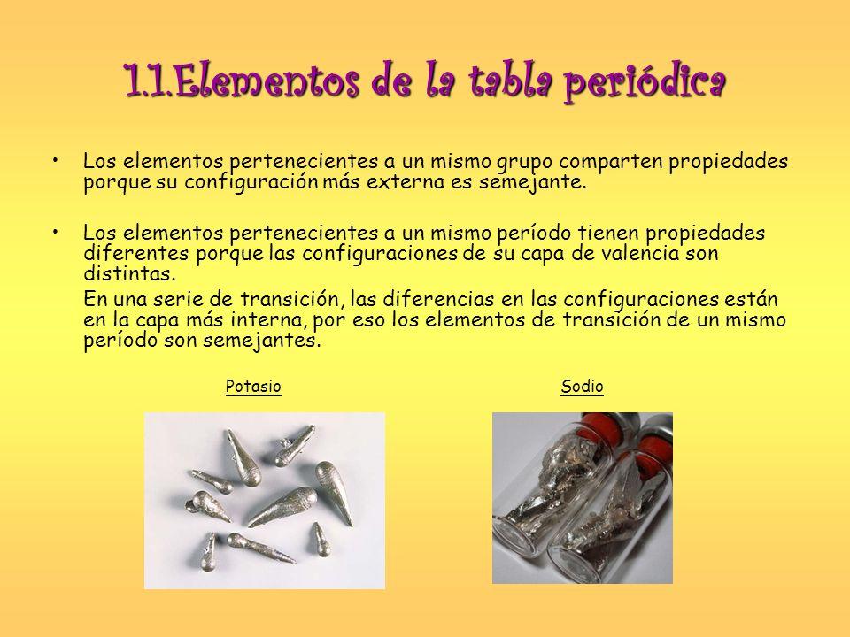 1.1.Elementos de la tabla periódica