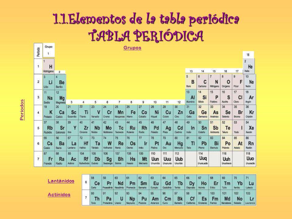 1.1.Elementos de la tabla periódica TABLA PERIÓDICA