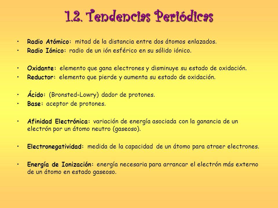 1.2. Tendencias Periódicas